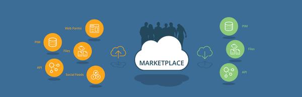 clickworker-Markplatz