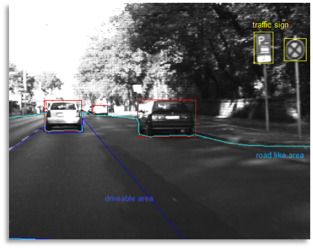 Electronic image marking for image analysis
