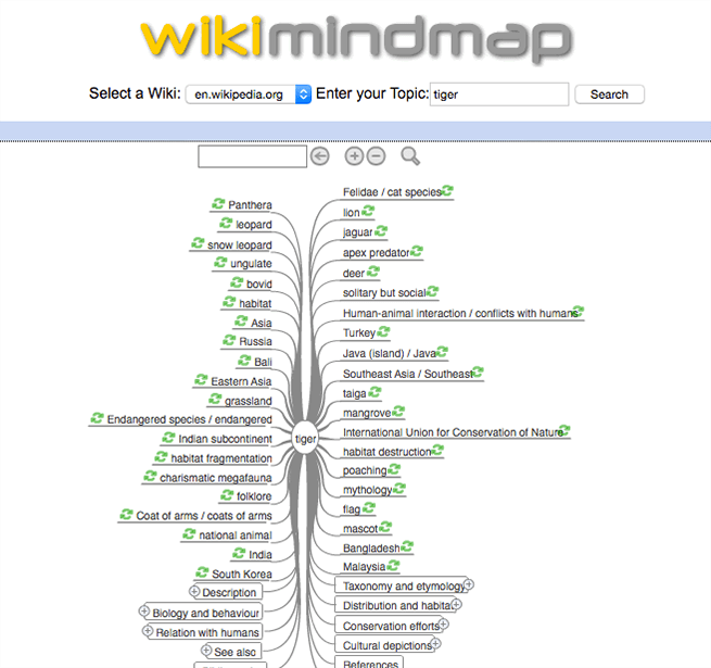 Keyword search Wikimindmap