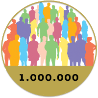 1 Mio. Clickworker